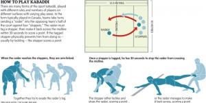 kabaddi explainer how to